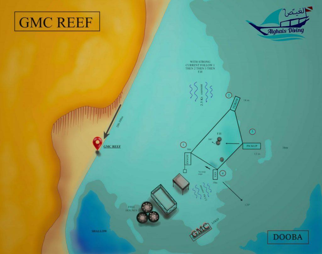 GMC reef